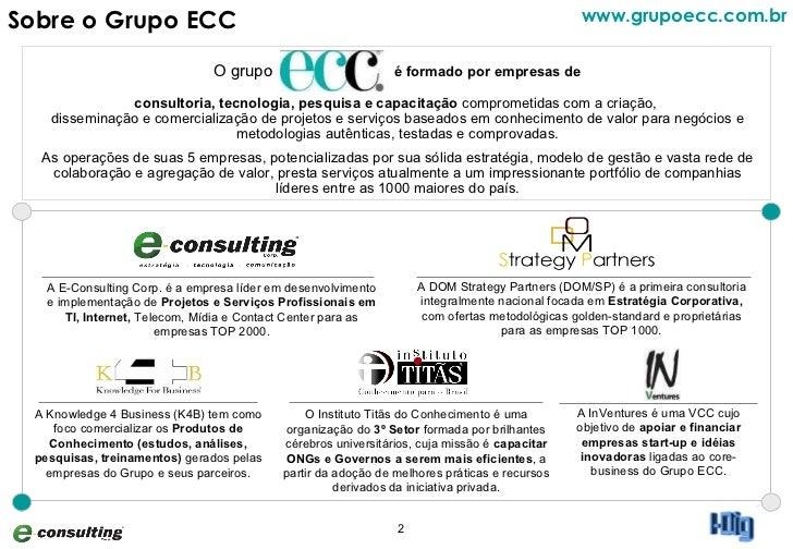 Apresentação Metodologias I-Dig Compilado E-Consulting Corp. 2011 Slide 2