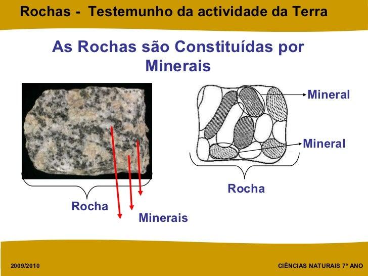 As Rochas são Constituídas por Minerais Mineral Mineral Rocha Rocha Minerais