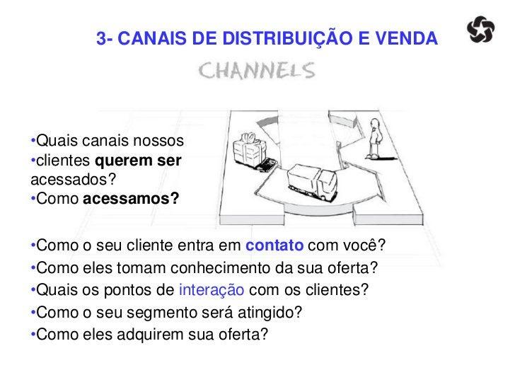 3- CANAIS DE DISTRIBUIÇÃO E VENDA•Como integram-se?•Quais funcionam melhor?•Qual é o mais eficiente?•Integração com client...