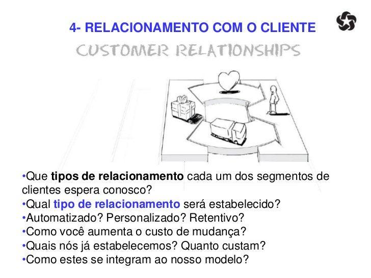 4- RELACIONAMENTO COM O CLIENTE                  (marketing de relacionamento)•Como cria vínculos emocionais com seus clie...