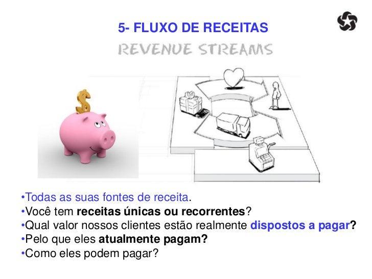 5- FLUXO DE RECEITAS•Como pagam?•Como preferem pagar?•Como cada um dos fluxos de receitascontribui com a receita total?