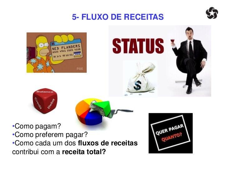 6- RECURSOS CHAVE•Quais são os recursos chave que nossa organização necessita?•Quais os recursos essenciais para o funcion...