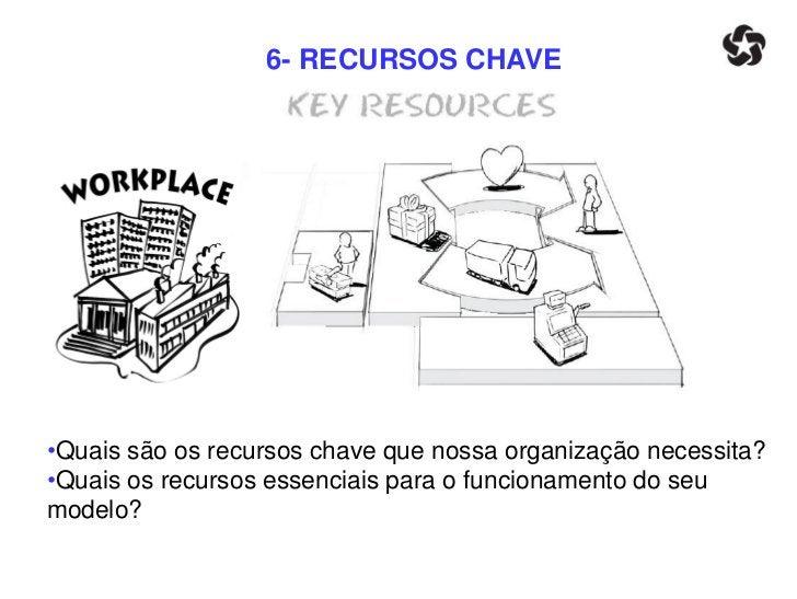 6- RECURSOS CHAVE•Quais os ativos?