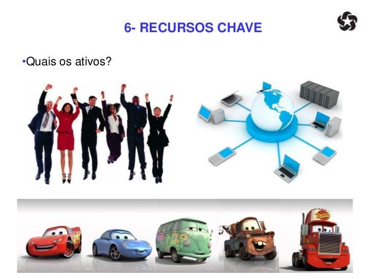 7- ATIVIDADES CHAVE•Quais atividades chave nossa organização exerce?•Quais as atividades necessárias para performar bem?•Q...