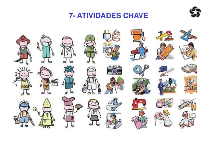8- PARCEIROS CHAVE•Quem são nossos parceiros chave?•Fornecedores chave?•Quais parcerias e fornecedores melhoram o seu mode...