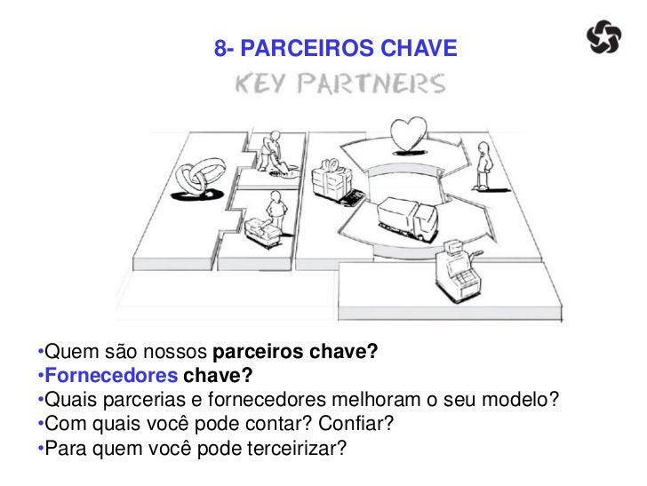 8- PARCEIROS CHAVE•Fornecedores, parceiros, investidores, sócios...