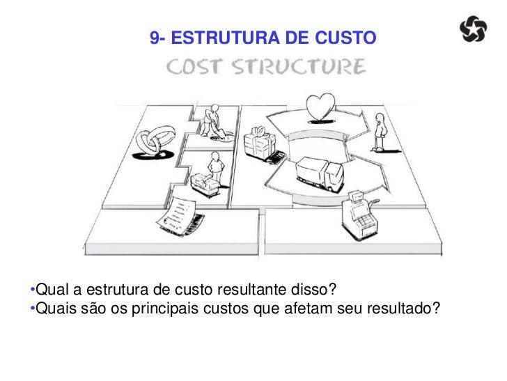 9- ESTRUTURA DE CUSTO•Quais recursos chave são mais caros?•Quais atividades chave são mais caras?•Quais são os custos mais...