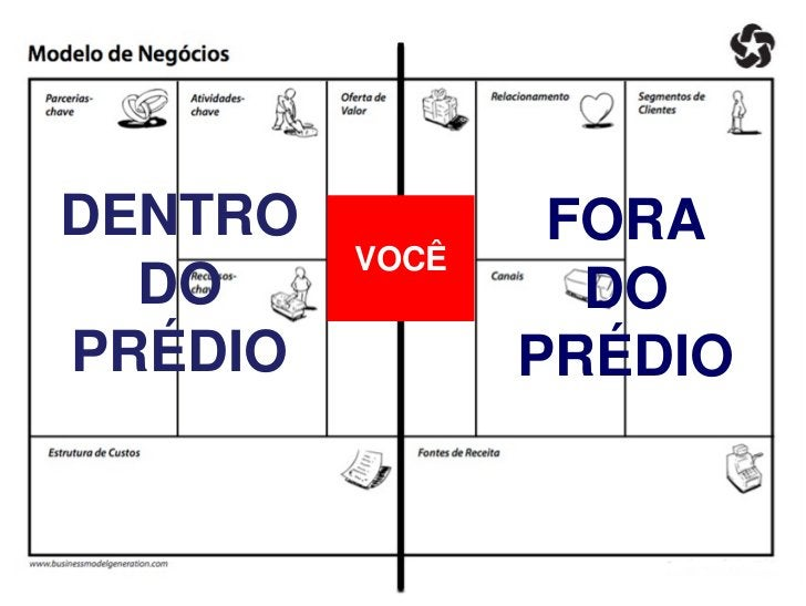 ORDEM DE PREENCHIMENTO              6                  3    8                   2                   1              7      ...
