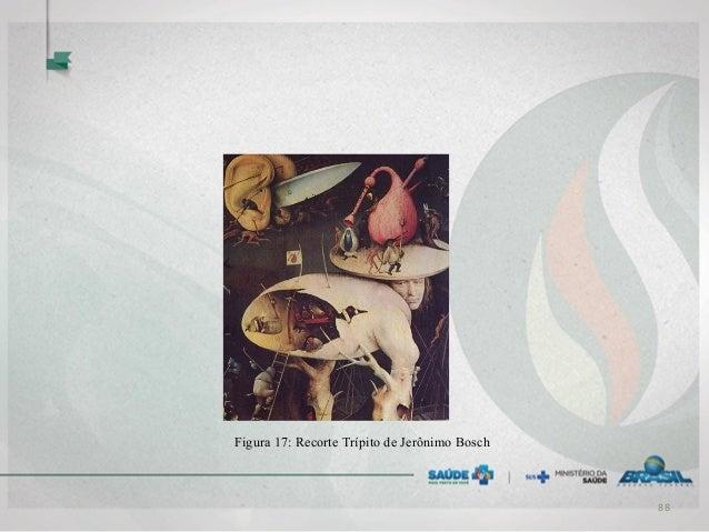 Figura 17: Recorte Trípito de Jerônimo Bosch 88