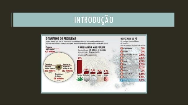 O Narcotráfico na América Latina Slide 3