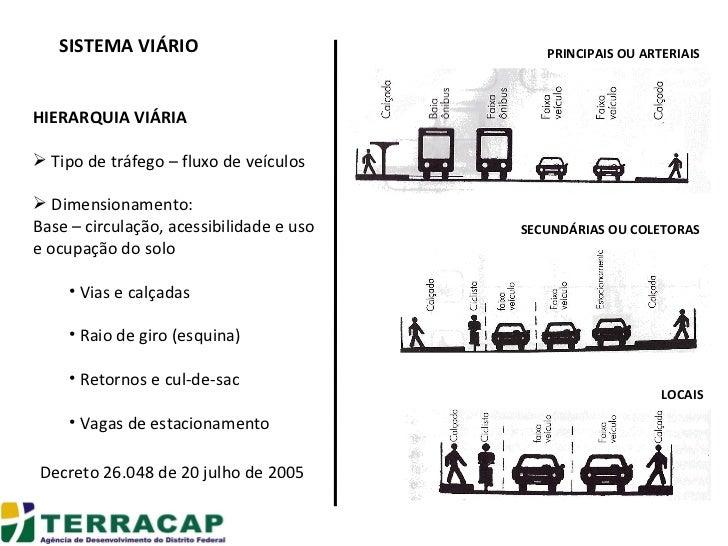 Apresentação oficina diagnóstico urbanismo Slide 2