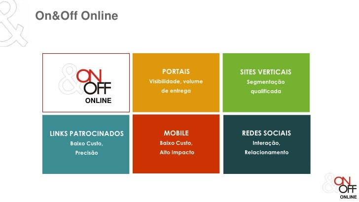 ApresentaçãO On & Off Mídia Online - Marketing Digital BRASIL Slide 2