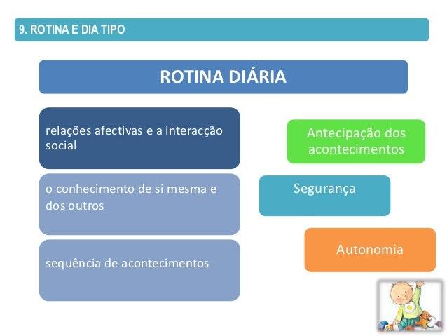 ROTINA: dia tipo na creche7h30 às 10h      Acolhimento10h às 10h30     Higiene10h30 às 11h15   Actividades orientadas/livr...