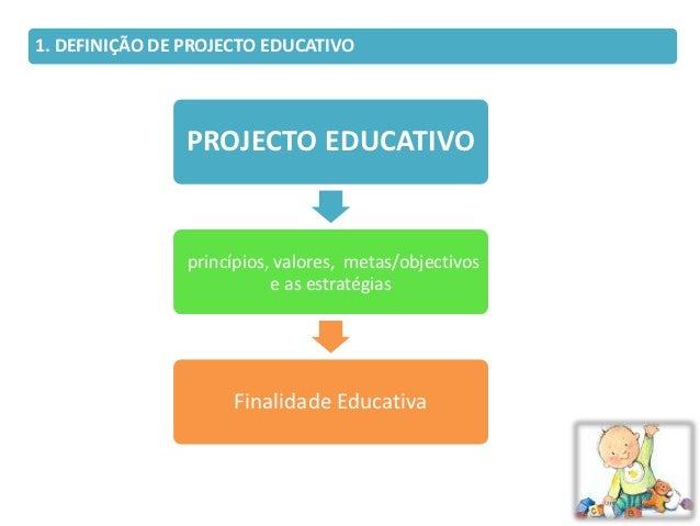 2. INTERVENIENTES NA CONCRETIZAÇÃO DO PROJECTO EDUCATIVO                           COMUNIDADE                             ...