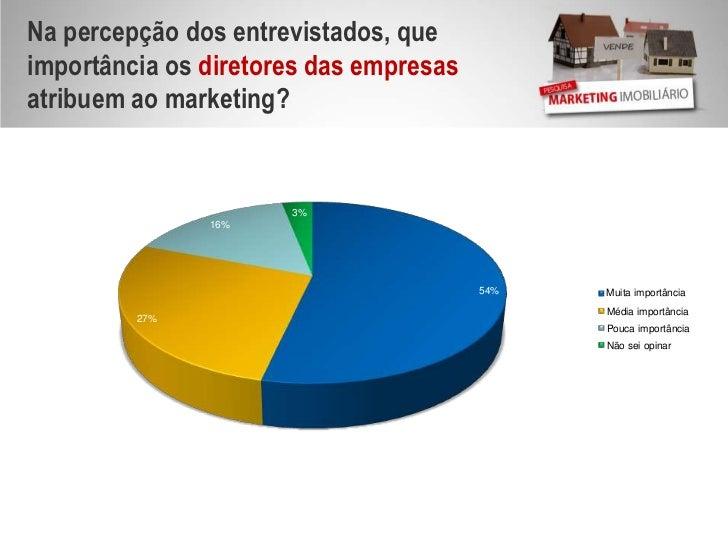 Na percepção dos entrevistados, que importância os diretores das empresas atribuem ao marketing?<br />Muita importância<br />