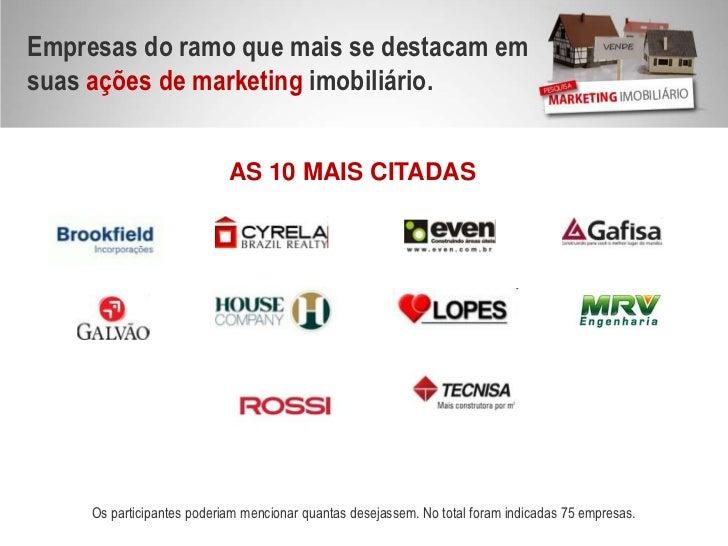 Empresas do ramo que mais se destacam em suas ações de marketing imobiliário.<br />AS 10 MAIS CITADAS<br />Os participante...