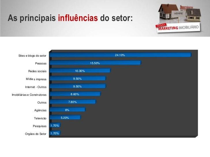 As principais influências do setor:<br />Mídia<br />