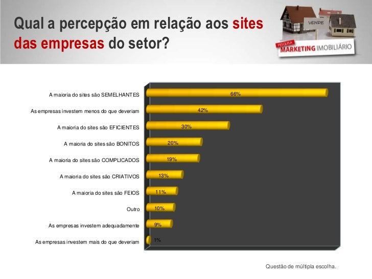 Qual a percepção em relação aos sites das empresas do setor? <br />Questão de múltipla escolha.<br />