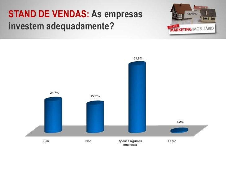 STAND DE VENDAS: As empresas investem adequadamente? <br />