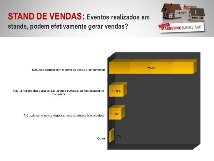 STAND DE VENDAS: Eventos realizados em stands, podem efetivamente gerar vendas?<br />