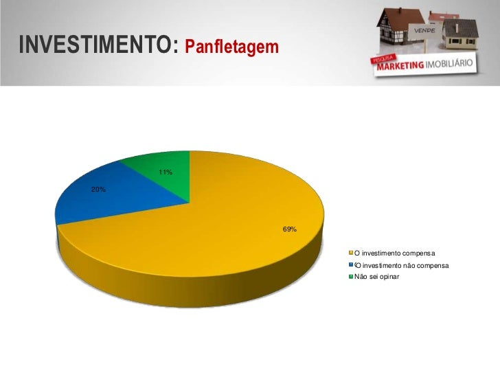 INVESTIMENTO: Panfletagem<br />O investimento não compensa<br />