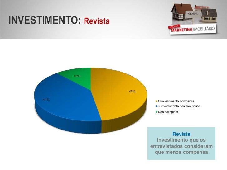 INVESTIMENTO: Revista<br />O investimento não compensa<br />Revista<br />Investimento que os entrevistados consideram que ...