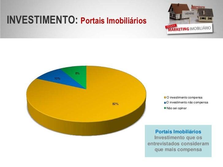 INVESTIMENTO: Portais Imobiliários<br />O investimento não compensa<br />Portais Imobiliários<br />Investimento que os ent...