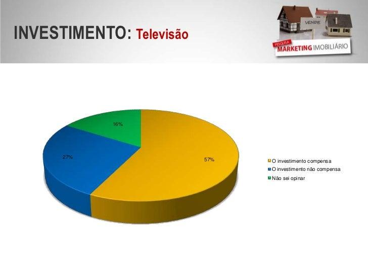 INVESTIMENTO: Televisão<br />O investimento não compensa<br />