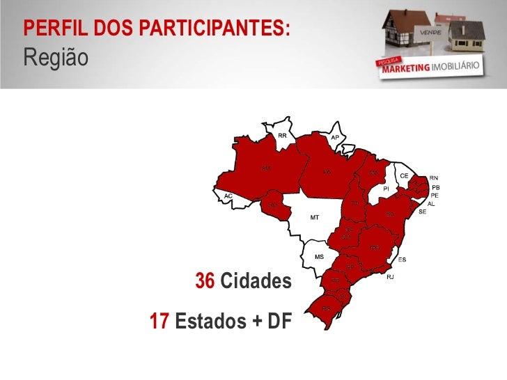 PERFIL DOS PARTICIPANTES: Região <br />36 Cidades<br />17 Estados + DF<br />