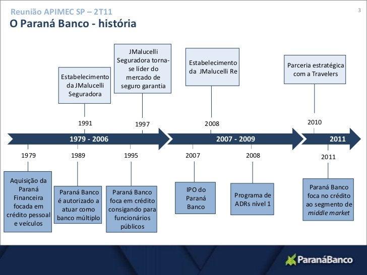 3<br />Reunião APIMEC SP – 2T11<br />O Paraná Banco - história<br />JMalucelli Seguradora torna-se líder do mercado de seg...