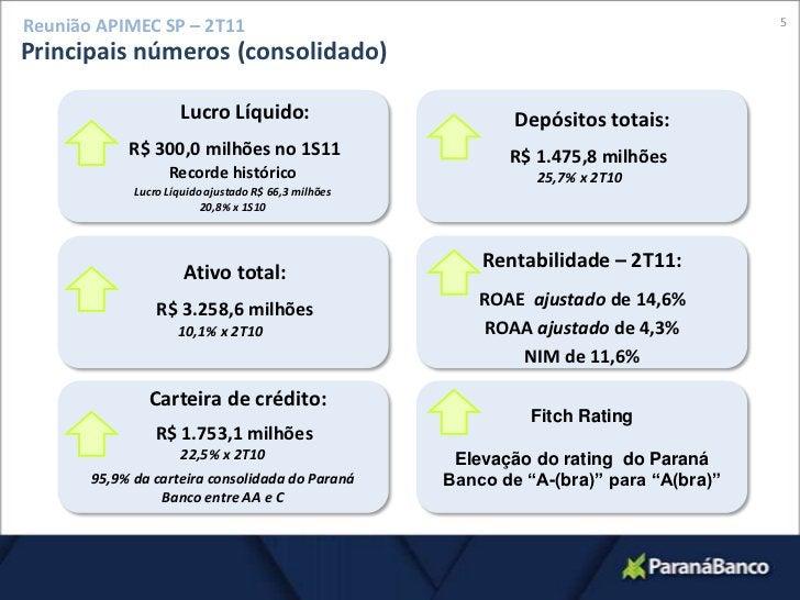 5<br />Reunião APIMEC SP – 2T11<br />Principais números (consolidado)<br />     Lucro Líquido:<br /> R$ 300,0 milhões no 1...