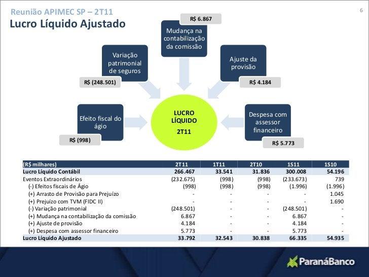 6<br />Reunião APIMEC SP – 2T11<br />R$ 6.867<br />Lucro Líquido Ajustado<br />R$ (248.501)<br />R$ 4.184<br />R$ (998)<br...