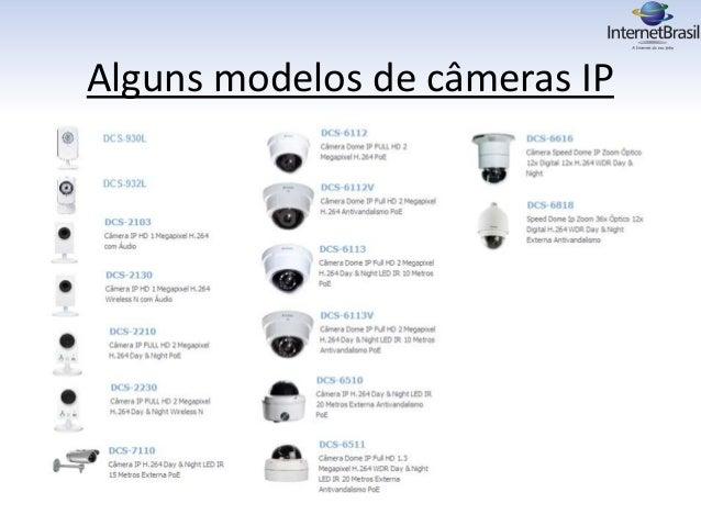 Muitas vezes Apresentação projeto câmera ip YF35