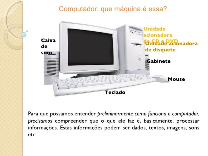 Gabinete Unidade acionadora de CD e DVD Unidade acionadora de disquete Mouse Teclado Monitor Caixa de som Computador: que ...