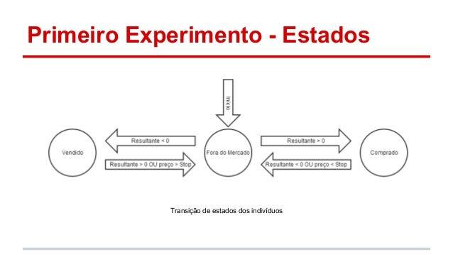 Primeiro Experimento - Estados  Transição de estados dos indivíduos