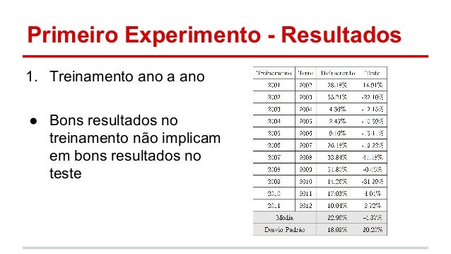 Primeiro Experimento - Resultados  1. Treinamento ano a ano  ● Bons resultados no  treinamento não implicam  em bons resul...