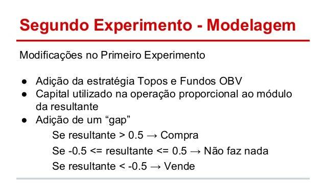 Segundo Experimento - Modelagem  Modificações no Primeiro Experimento  ● Adição da estratégia Topos e Fundos OBV  ● Capita...