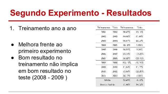 Segundo Experimento - Resultados  1. Treinamento ano a ano  ● Melhora frente ao  primeiro experimento  ● Bom resultado no ...
