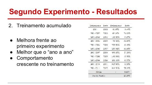 """Segundo Experimento - Resultados  2. Treinamento acumulado  ● Melhora frente ao  primeiro experimento  ● Melhor que o """"ano..."""