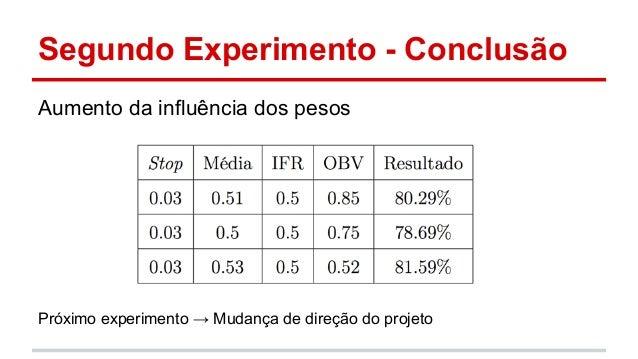 Segundo Experimento - Conclusão  Aumento da influência dos pesos  Próximo experimento → Mudança de direção do projeto