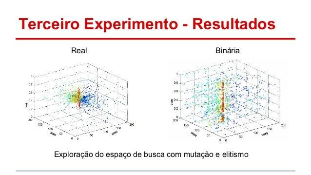 Terceiro Experimento - Resultados  Real Binária  Exploração do espaço de busca com mutação e elitismo