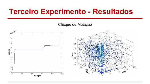 Terceiro Experimento - Resultados  Choque de Mutação