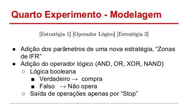 """Quarto Experimento - Modelagem  ● Adição dos parâmetros de uma nova estratégia, """"Zonas  de IFR""""  ● Adição do operador lógi..."""