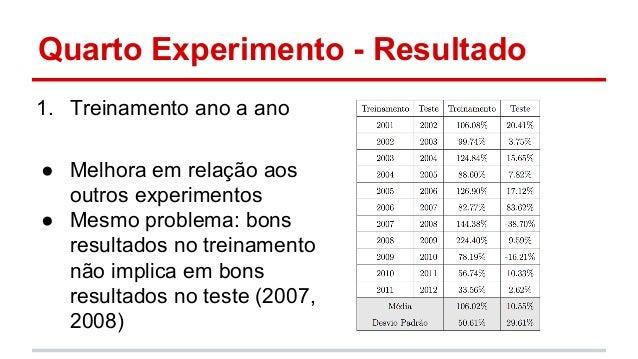 Quarto Experimento - Resultado  1. Treinamento ano a ano  ● Melhora em relação aos  outros experimentos  ● Mesmo problema:...