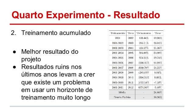 Quarto Experimento - Resultado  2. Treinamento acumulado  ● Melhor resultado do  projeto  ● Resultados ruins nos  últimos ...