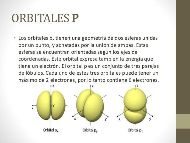 ORBITALES P • Los orbitales p, tienen una geometría de dos esferas unidas por un punto, y achatadas por la unión de ambas....
