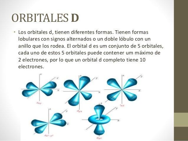 ORBITALES D • Los orbitales d, tienen diferentes formas. Tienen formas lobulares con signos alternados o un doble lóbulo c...