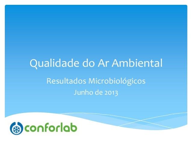 Qualidade do Ar Ambiental  Resultados Microbiológicos  Junho de 2013