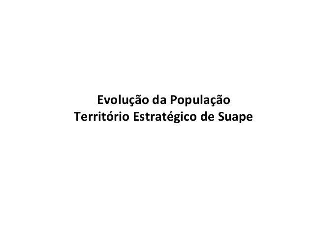 Evolução da População Território Estratégico de Suape