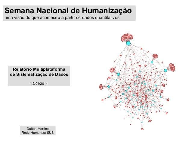 Semana Nacional de Humanização uma visão do que aconteceu a partir de dados quantitativos Relatório Multiplataforma de Sis...